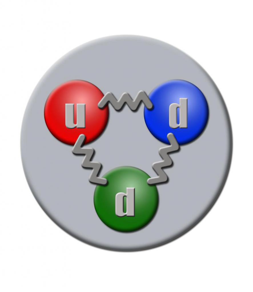 Кварковая модель нейтрона