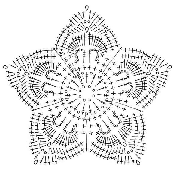 Схема трехцветного цветка