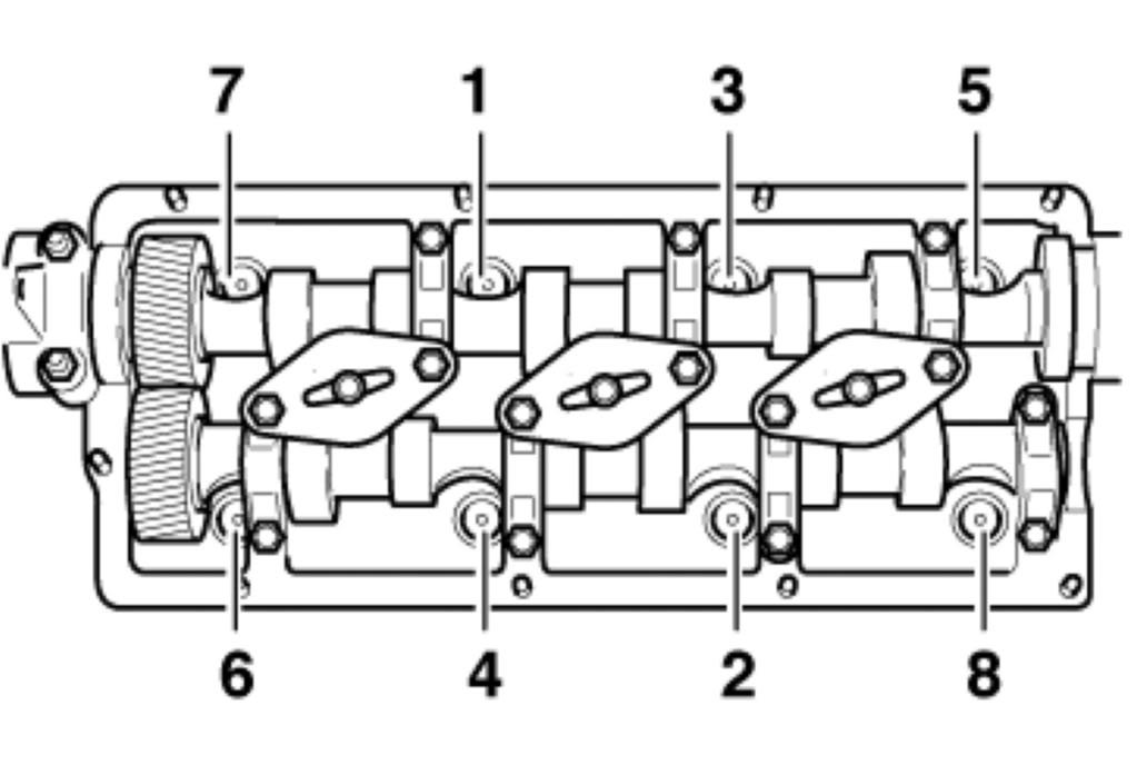 Затяжка головки блока цилиндров: пошаговая инструкция, особенности, устройство, советы мастеров