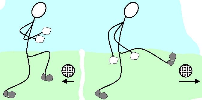 Изменение импульса мяча