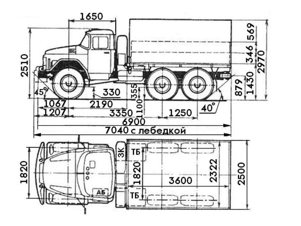 ЗИЛ 131: вес, габариты, размеры, технические характеристики, расход топлива, особенности эксплуатации и применения