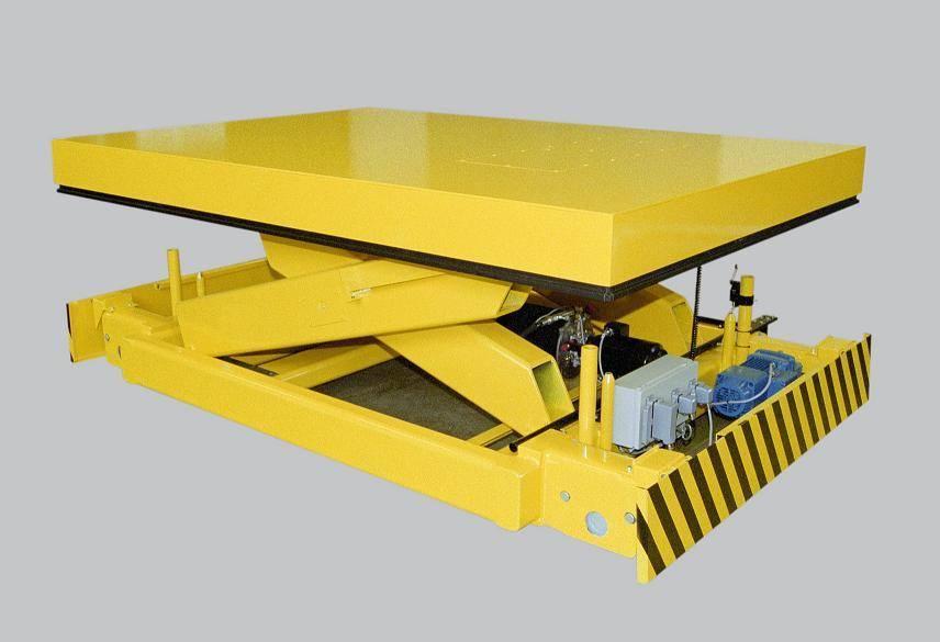 Классификация грузоподъемных машин по конструкции и виду выполняемых работ