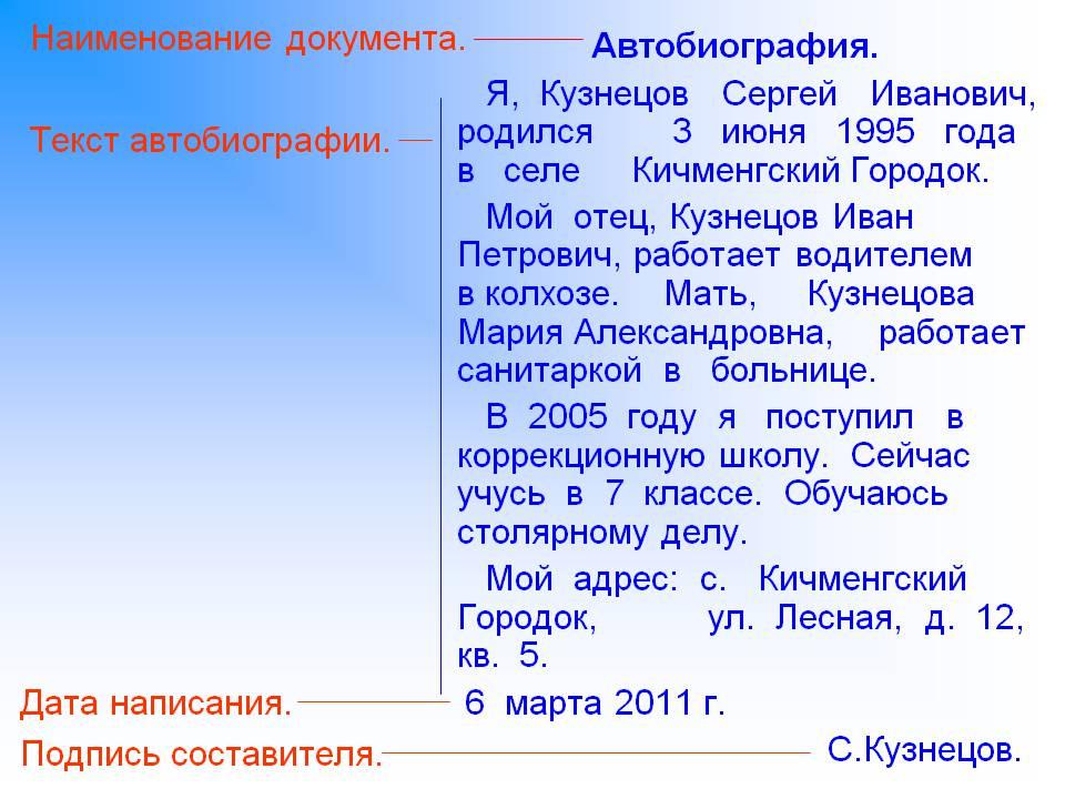 Структура текста