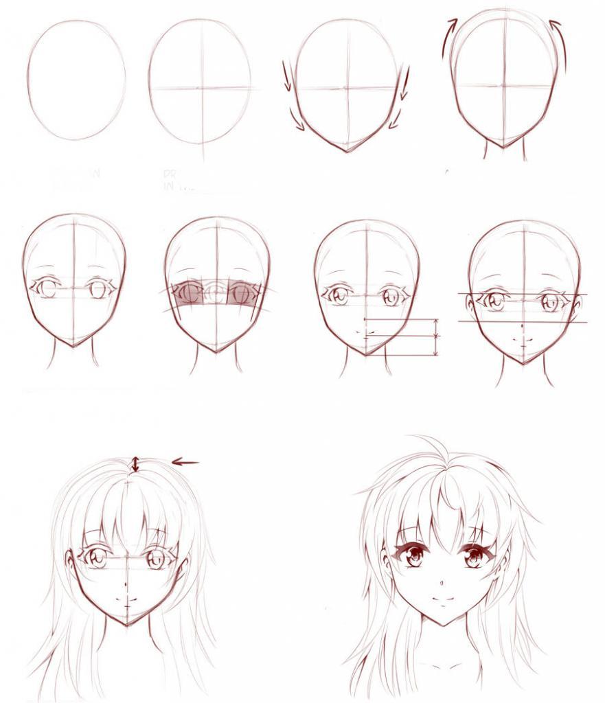 Этапы рисования аниме головы