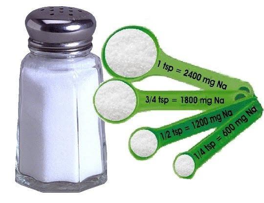 сколько соли в чайной ложке