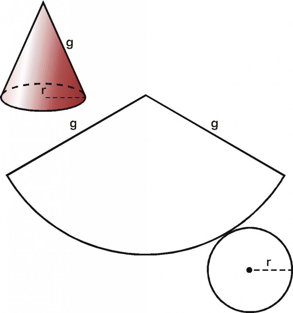 Развертка круглого конуса