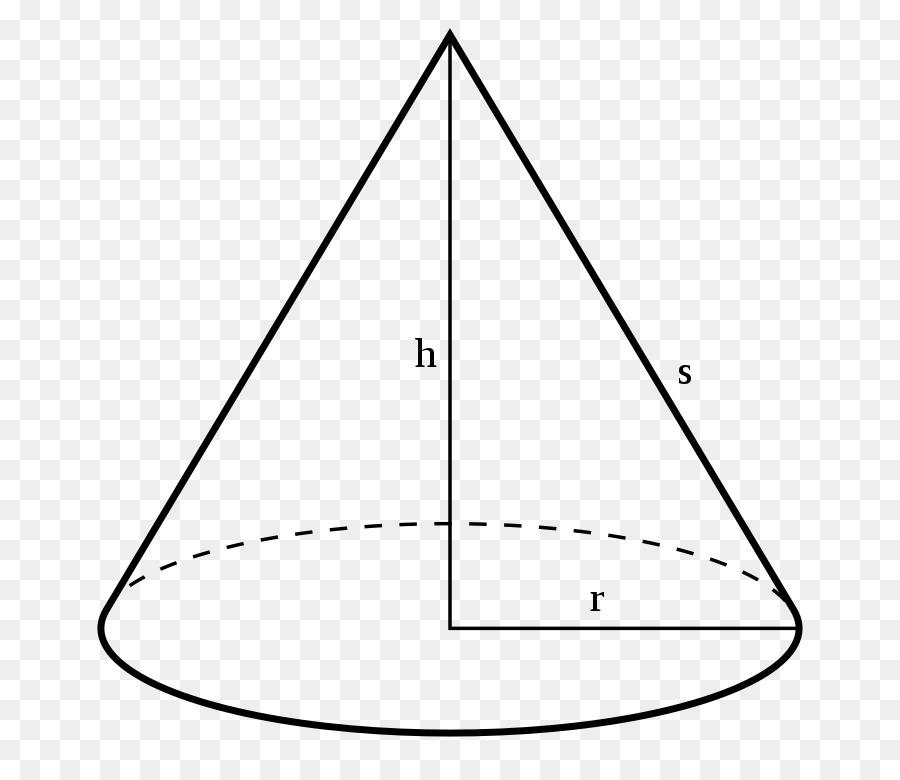 Круглый прямой конус