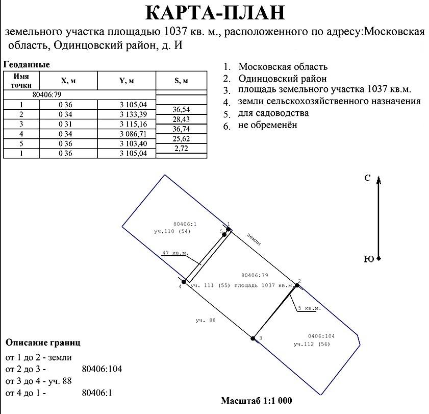 Пример карты-плана участка