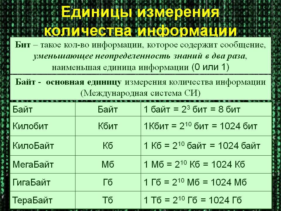 единицы измерения объема таблица