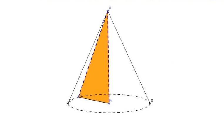 Конус - фигура вращения треугольника