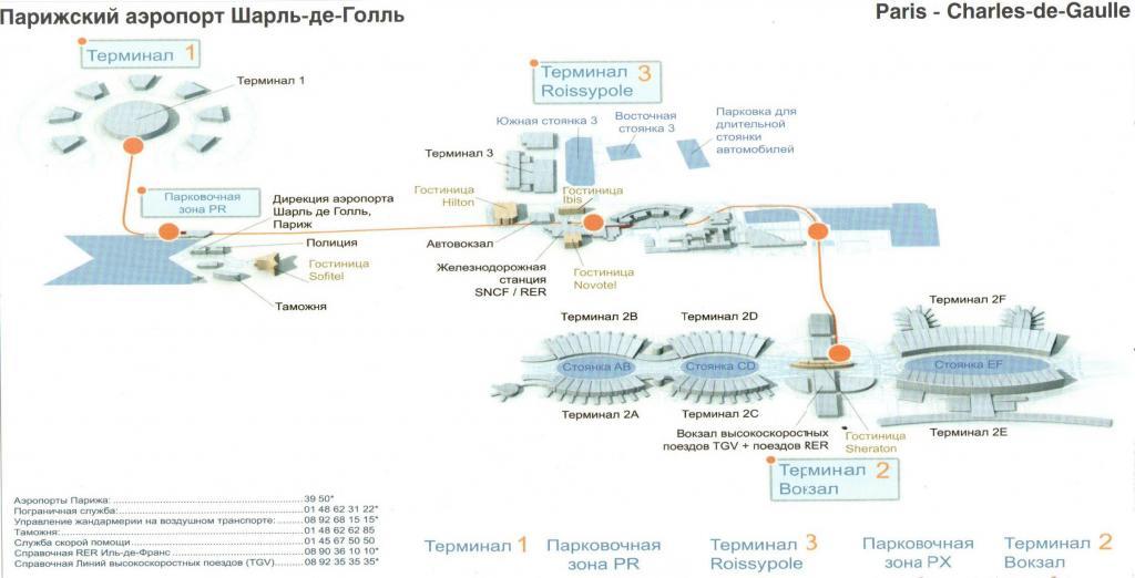 Схема всего аэропорта