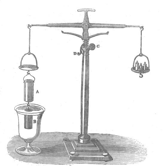 Гидростатические весы