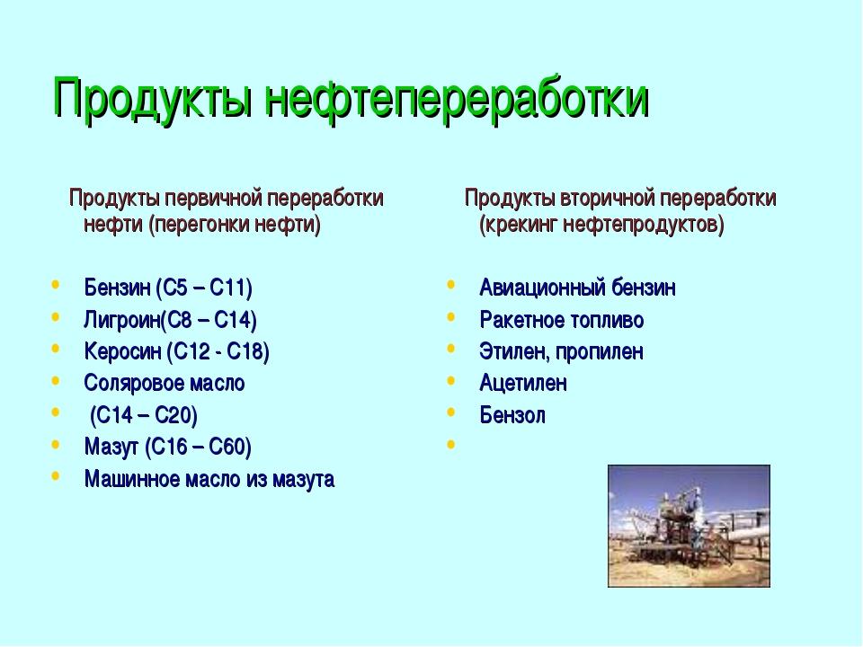 особенности нефтепереработки