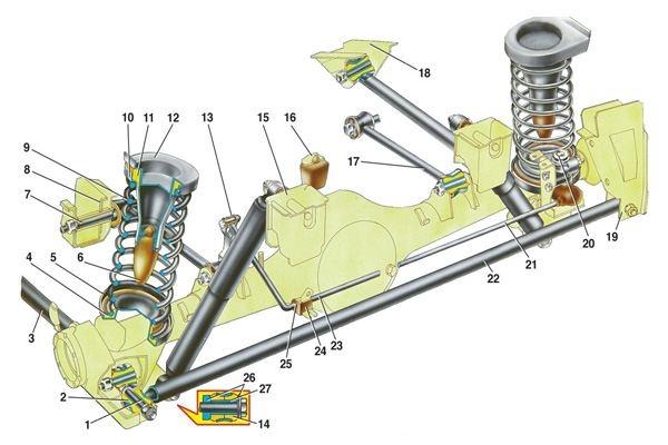 конструкция подвески