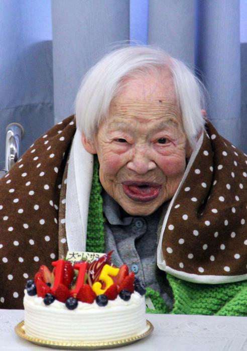 самая старая женщина в мире
