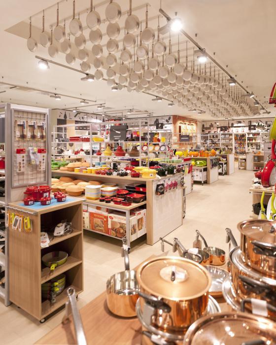 крупные торговые центры москвы