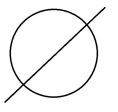 код знака диаметр
