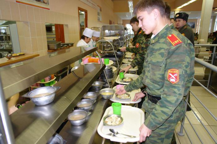 суворовское училище в Москве стоимость