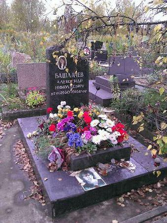 кладбища санкт петербурга