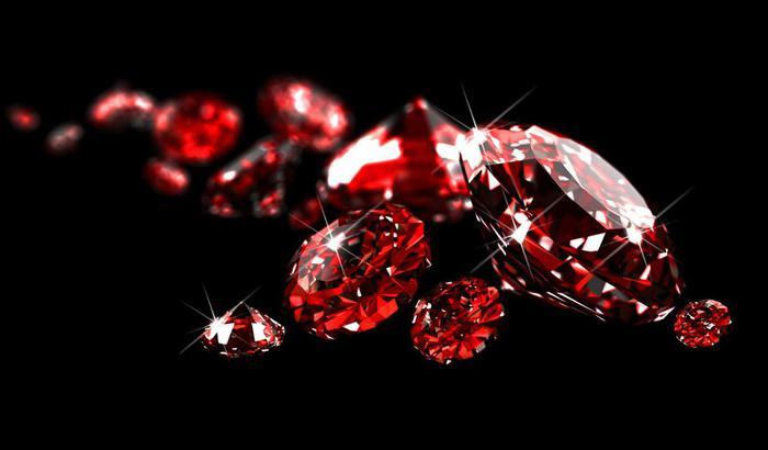 драгоценные и полудрагоценные камни по знаку Зодиака