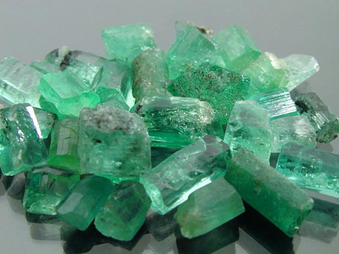 драгоценные камни по знакам Зодиака камни талисманы