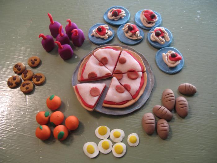 Как сделать еду для кукол - Solbatt.ru
