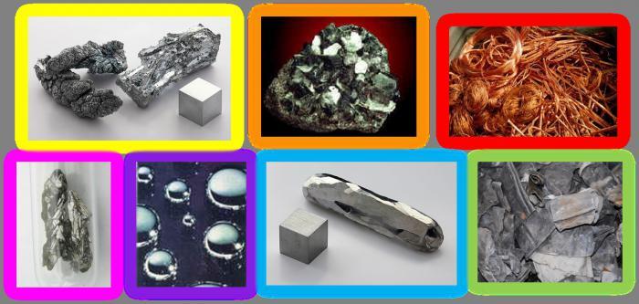 типы и виды металлов