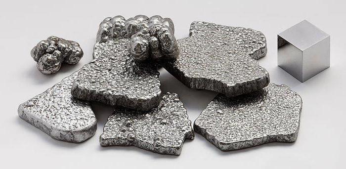 виды и свойства металлов