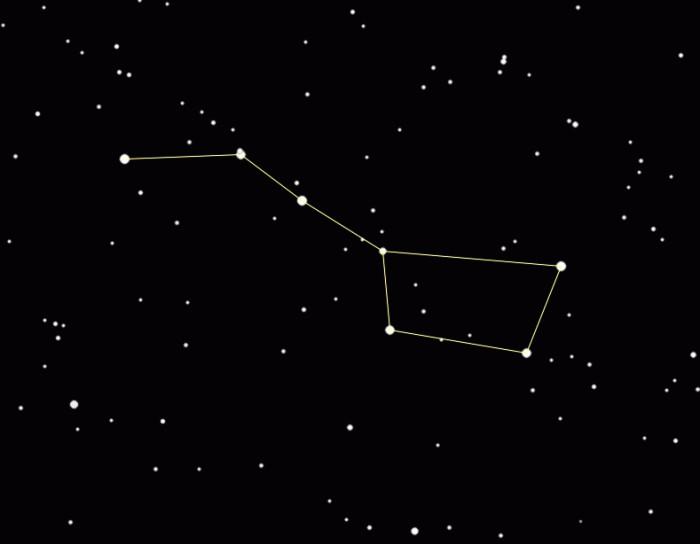 количество ярких звезд в ковше большой медведицы