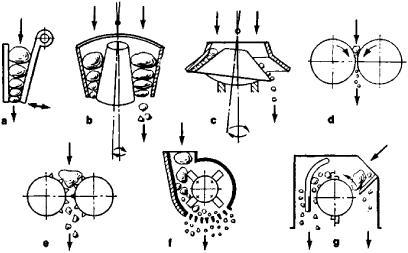 дробилка чертежи