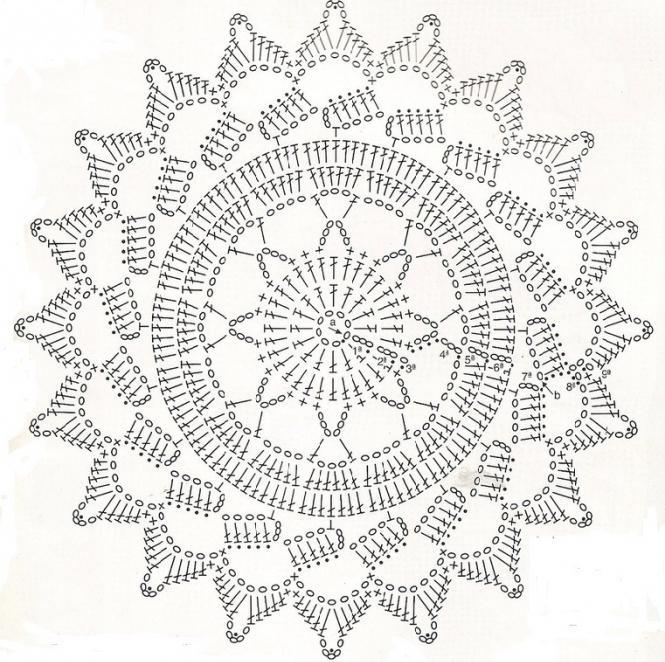 Вязание крючком для начинающих круглой салфетки