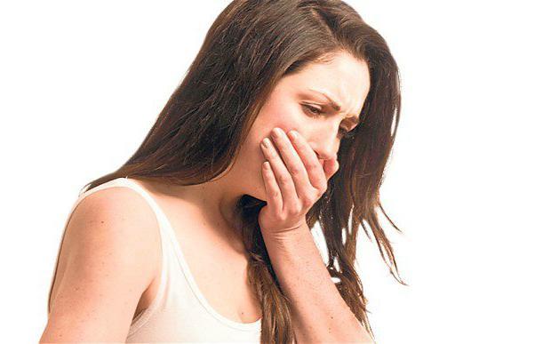 лекарство против тошноты и рвоты