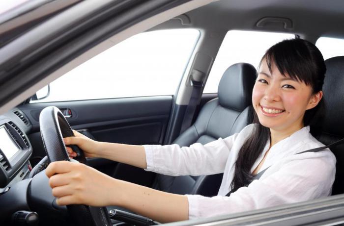 сонник к чему снится водить машину