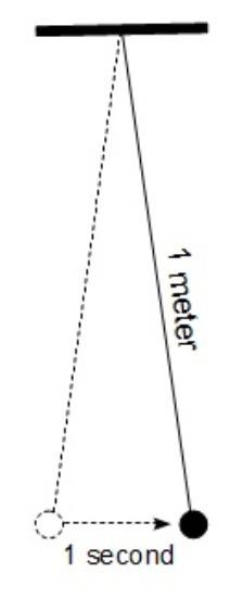 1 погонный метр