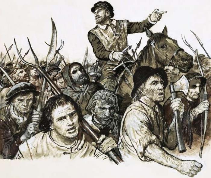 Какие причины тормозили развитие крестьянских хозяйств в 19 веке