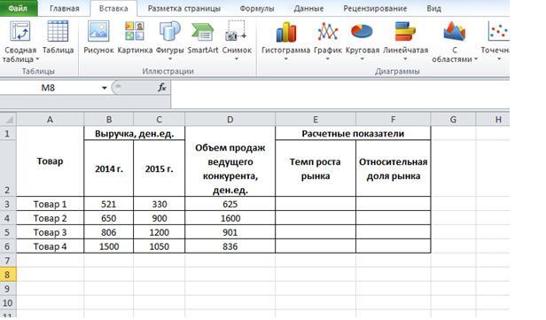 пример построения и анализа матрицы бкг