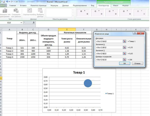 матрица бкг пример построения и анализа в excel