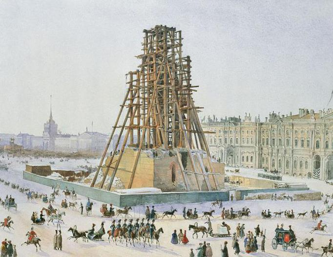 александровская колонна в санкт-петербурге фото