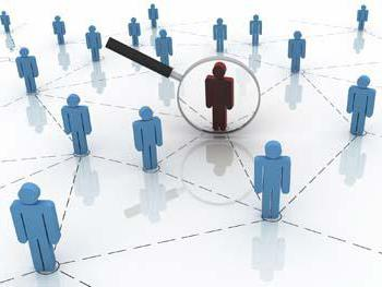 система интегрированных маркетинговых коммуникаций