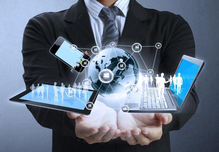 элементы интегрированных маркетинговых коммуникаций
