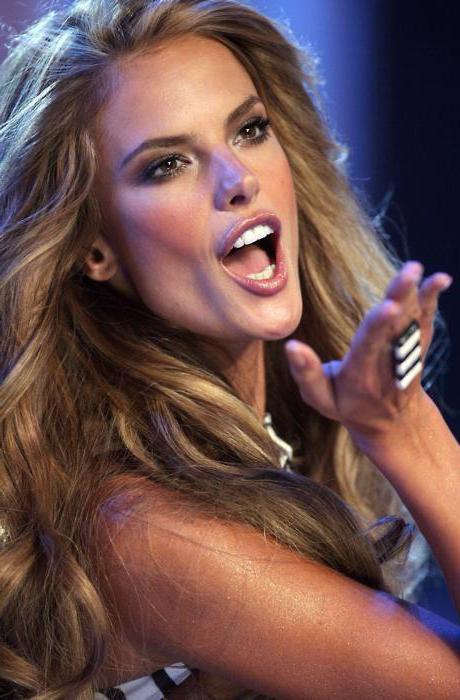 самые красивые девушки модели мира