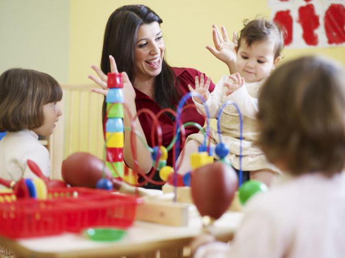 должностная инструкция воспитателя детского сада