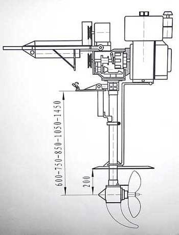 защита винта лодочного мотора