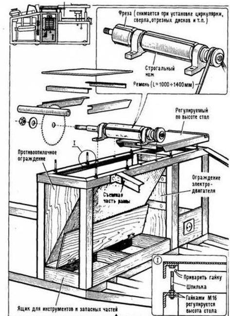 Деревообрабатывающие станки для дома чертежи