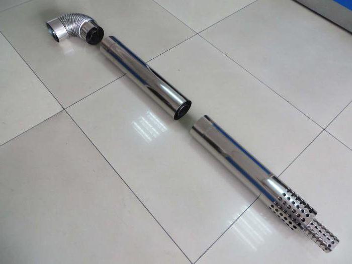 труба для дымохода газового котла