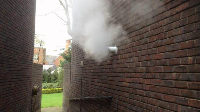 дымоходы для котлов