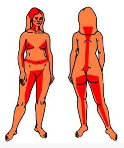 эрогенные точки у женщин